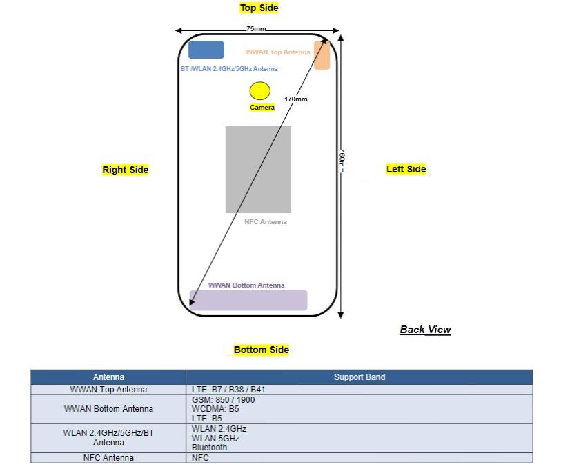 Nokia TA-1196 - версия Nokia TA-1178 с двумя SIM-картами
