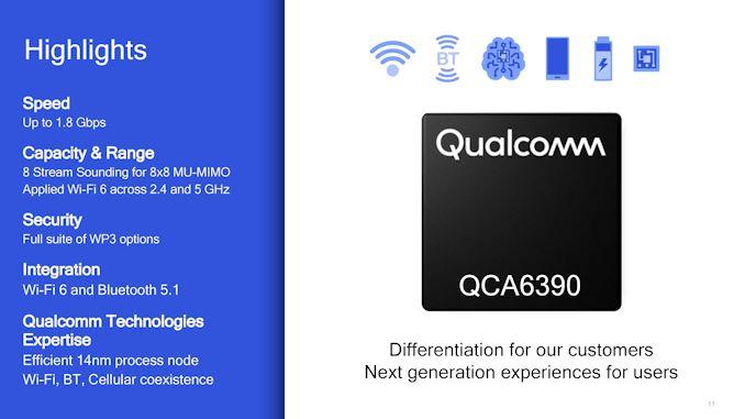 1,8 Гбит / с Wi-Fi 6 Ready с BlueTooth 5.1 4