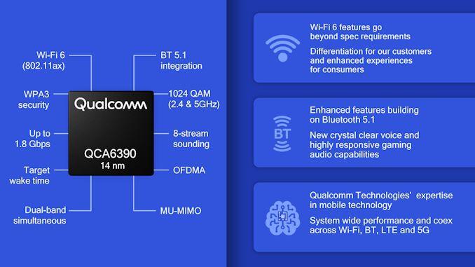 1,8 Гбит / с Wi-Fi 6 Ready с BlueTooth 5.1 1