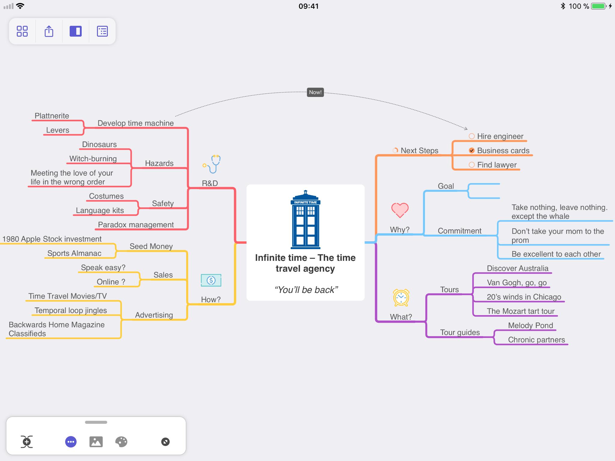 Приложение недели: MindNode 5 обзор