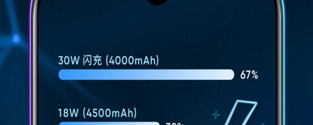 Realme X2: подтверждена быстрая зарядка 30 Вт VOOC
