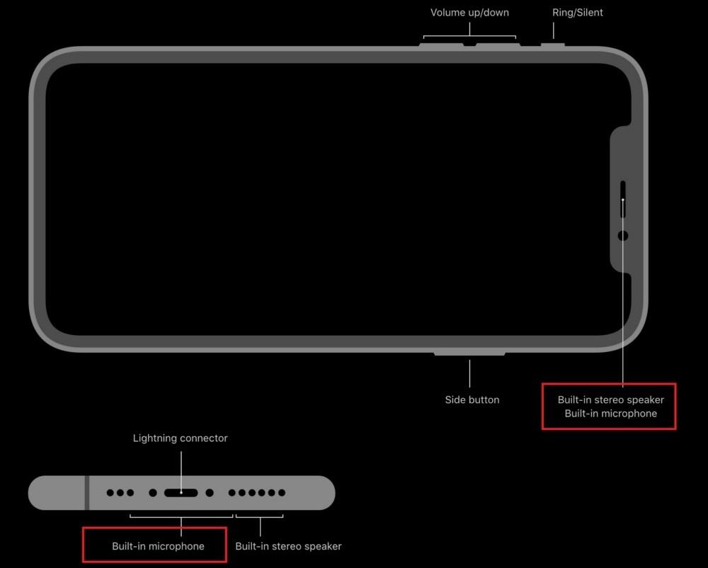 iPhone XR micros