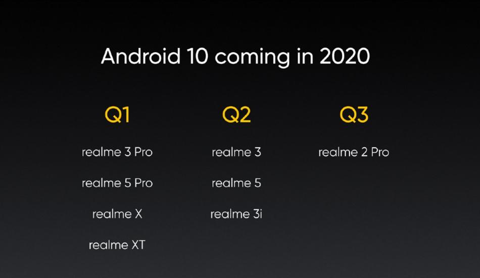 Realme Android 10 расписание выхода