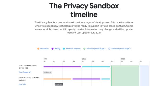 Google публикует подробный график развертывания Privacy Sandbox в Chrome 193